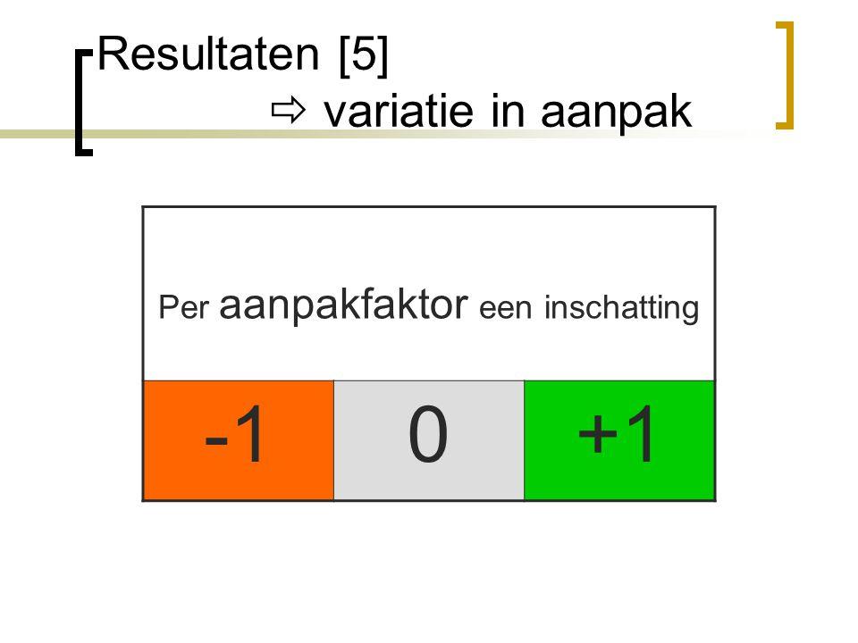 Resultaten [5]  variatie in aanpak